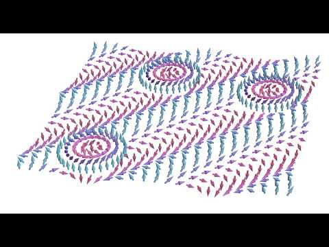 Skyrmions forming on a surface