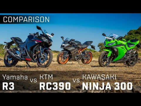 Yamaha R3 vs KTM RC390 vs Kawasaki Ninja 300 :: Comparison Review