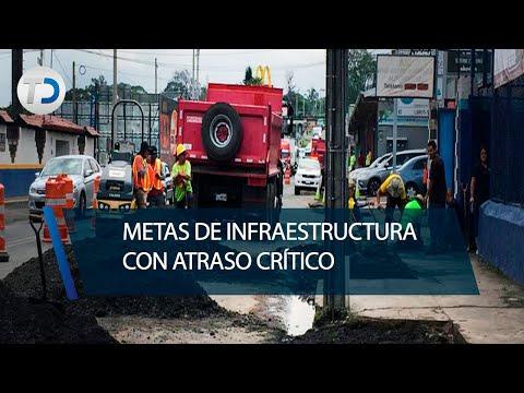 Metas de infraestructura con atraso crítico