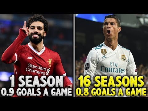Mohamed Salah Will NEVER Be As Good As Cristiano Ronaldo Because... | Euro Round-Up