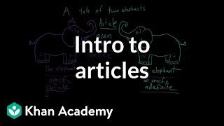 Intro to articles | Modifiers | The parts of speech