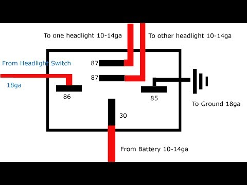automotive relay hook up How do i hook up a starter relay on the firewall for a 99 ford f 150 my starter is staying engaged and will not shut - answered by a verified ford mechanic.