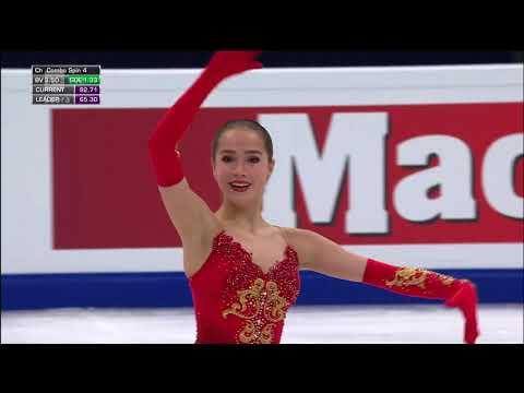 Alina Zagitova - Free Skating - 2018 European Figure Skating Championships