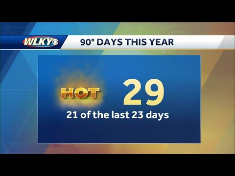 Heat indices soar above 100 degrees; excessive heat warning in effect