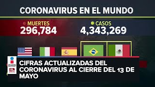 Estadísticas de coronavirus en el mundo (13 de mayo)