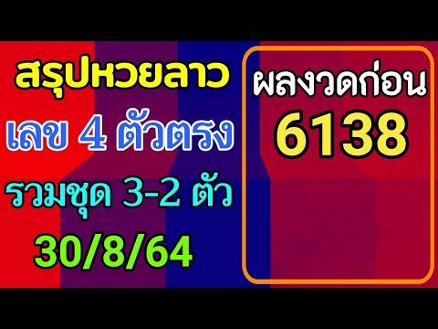 สรุปวิเคราะห์เลขหวยลาว-30/8/25
