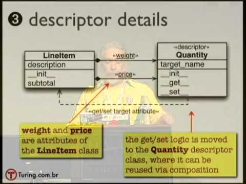 Image from Encapsulation with descriptors