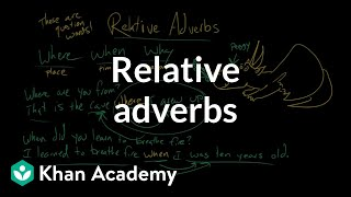 Relative adverbs | Modifiers | The parts of speech
