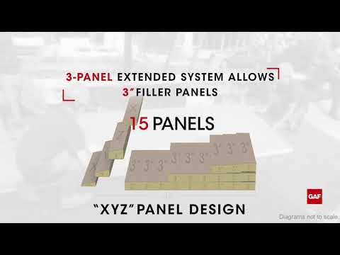 EnergyGuard Extended Panel Systems