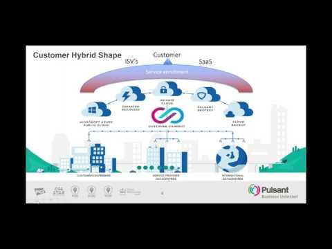 Creating business opportunities with SaaS, hybrid IT and cloud