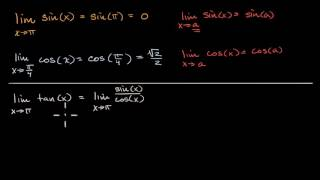 Limits of trigonometric functions