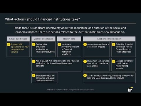 What actions should financial institutions take next, and beyond?