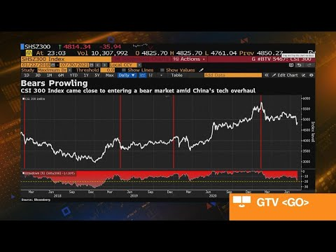 Staying Away From Chinese Stocks, Global CIO Office Says
