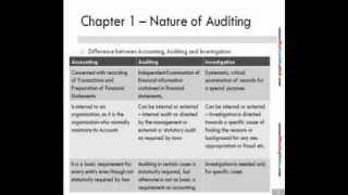 Auditing Notes Bcom Pdf