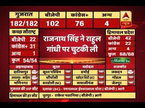 #ABPResults : Sar Mundaate Hi Ole Pade, Rajnath Singh taunts Rahul Gandhi