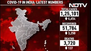 6,654 Coronavirus Cases In 24 Hours, Biggest Single-Day Spike In India - NDTV
