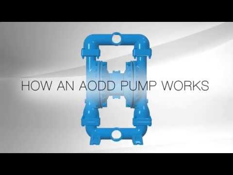 Download youtube mp3 air driven diaphragm pumps download youtube to mp3 sandpiper how air operated double diaphragm pumps work ccuart Choice Image