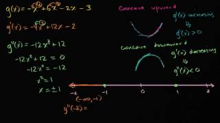 Intervals of function concave upwards and concave downwards
