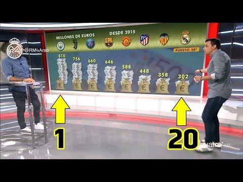 بعد احتكاره الرياضي لدوري الأبطال، ريال مدريد يحرج كبار أوروبا إقتصادياً