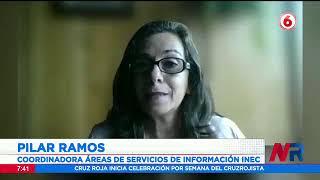 ¿A qué retos se enfrentan los padres en Costa Rica