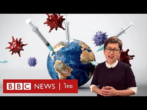 โลกฉีดวัคซีนโควิด-19-ไปถึงไหนก