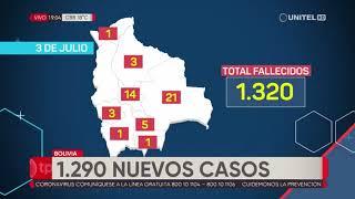 Cochabamba ya es el segundo departamento con más fallecidos por Covid-19 en Bolivia