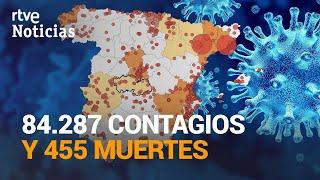 España registra otro récord tras un fin de semana con 84.287 nuevos contagios y 455 muertes | RTVE
