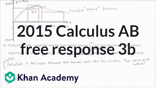 2015 AP Calculus AB/BC 3b