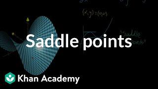 Saddle points
