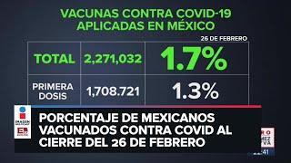 Avances de la vacunación contra Covid en México (26 de febrero)