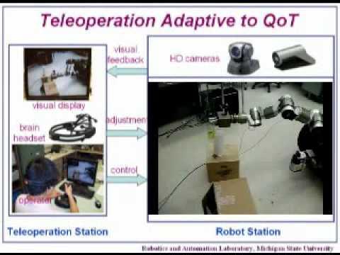 Telerobotic System Adaptive To Quality of Teleoperator (QoT)