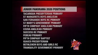 Junior Panorama Finalists Draw For Spots