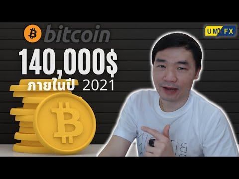 Bitcoin-ราคาจะสูงกว่า-100,000-