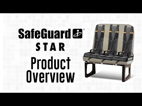 Introduction to SafeGuard STAR Products