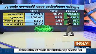 Watch latest Covid-19 figures from Maharashtra, Gujarat, M.P and U.P - INDIATV