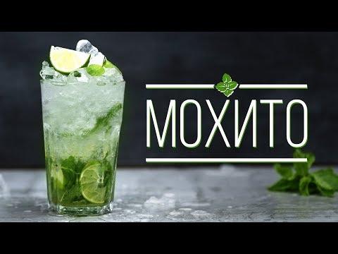 Мохито как в баре [Cheers! | Напитки] photo