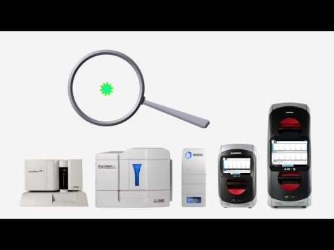 Luminex® Technology Reporters