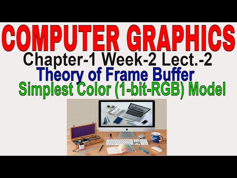 Introduction to Computer Graphics Part-7 | Simplest Color (RGB)Model | Theory of Frame Buffer