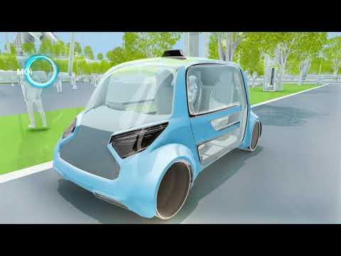 La mobilité du futur | Groupe Renault