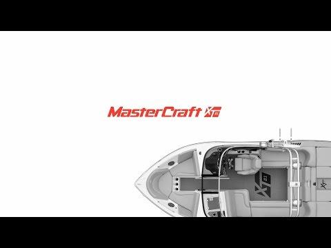2017 MasterCraft XT21 | VR EXPERIENCE (360° VIDEO)