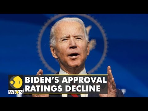 United States: Poll shows declining approval for Joe Biden | WION News | Latest English News