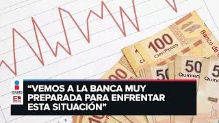 Situación financiera en México