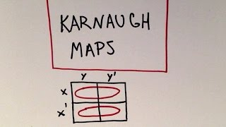 Karnaugh Maps - Two Variable Case