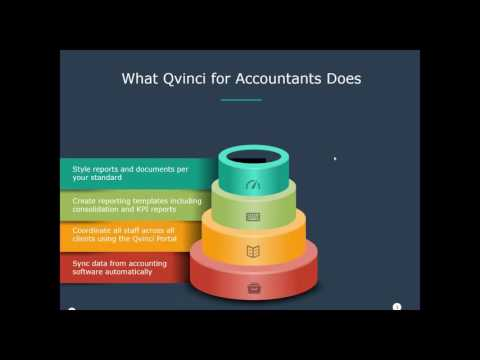 Optimize Firm Efficiencies with Qvinci for Accountants