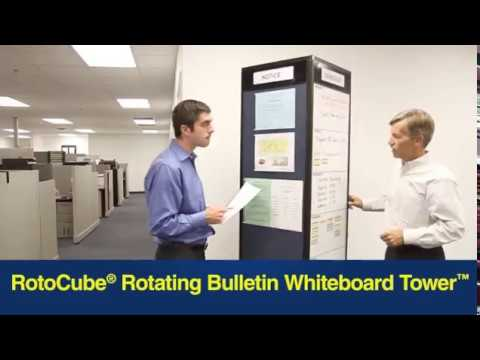 Portable Rotating Bulletin Whiteboard Kiosk (RotoCube®) 2016