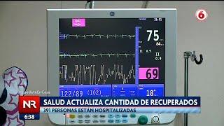 Salud reportó 1.901 recuperados de Covid-19