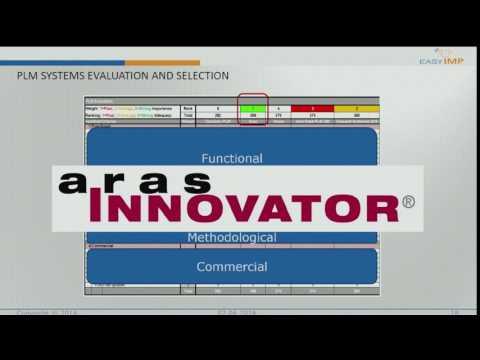 Témoignage de l'Universtié Lumière Lyon 2 : Utilisation d'Aras Innovator pour EasyIMP
