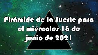 Lotería de Panamá - Pirámide para el miércoles 16 de junio de 2021