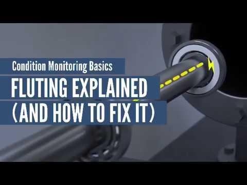 Condition Monitoring Basics Fluting Explained