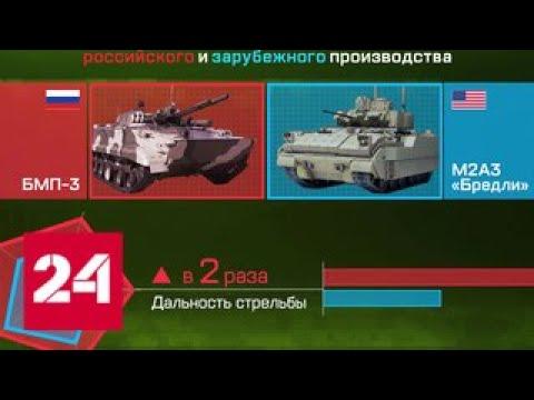 Армия в цифрах. Эффективность современного российского вооружения. Часть 14 - Россия 24 photo